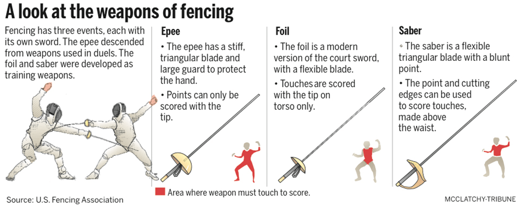 weapons-fencing